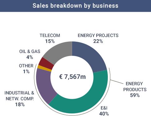 Info_Breakdown_business.png